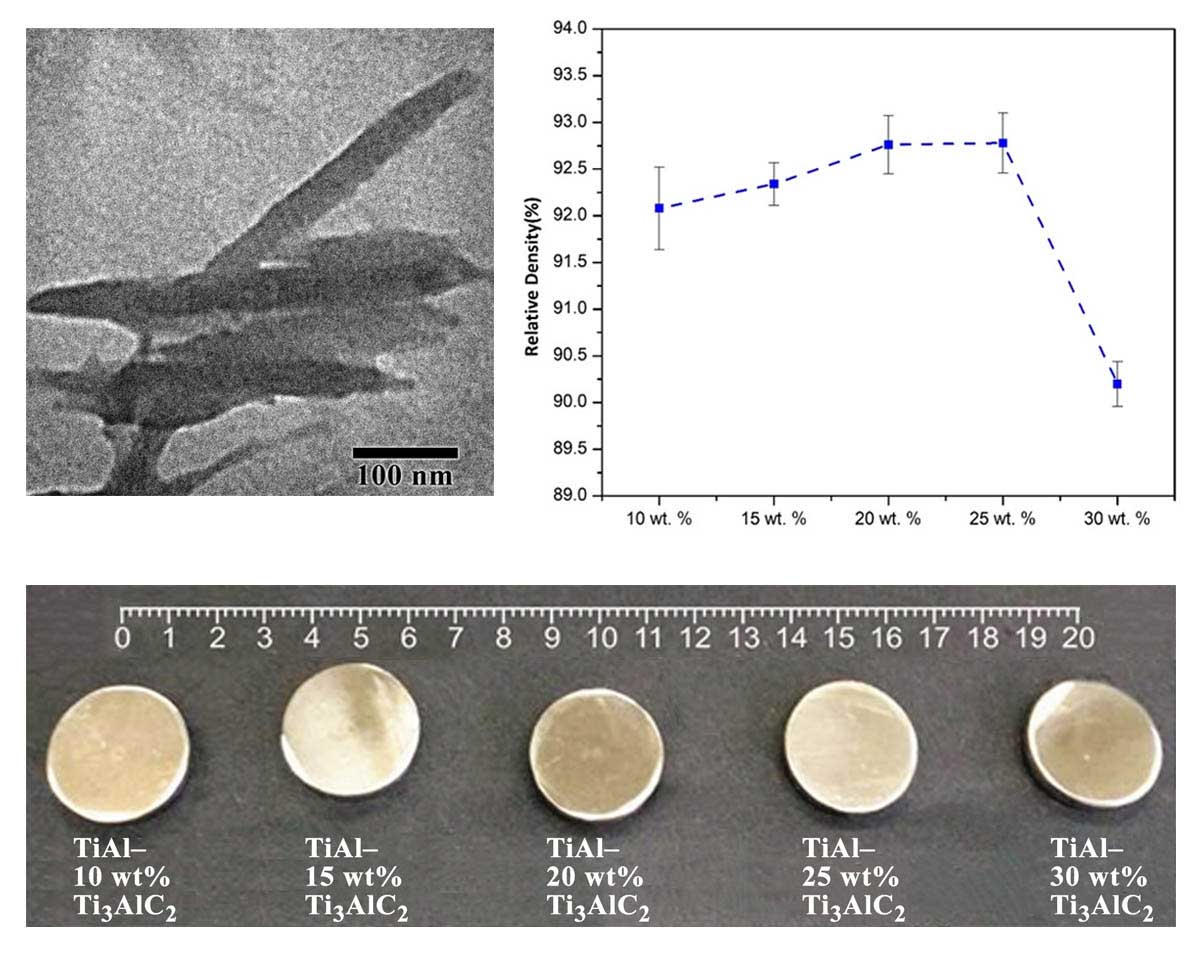Role of Ti3AlC2 MAX phase on characteristics of in-situ synthesized TiAl intermetallics. Part I: sintering and densification