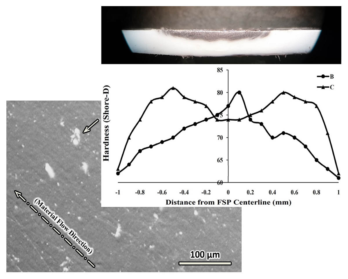 Tribological behavior and mechanical properties of friction stir processed HDPE/Fe-Fe3O4 composites